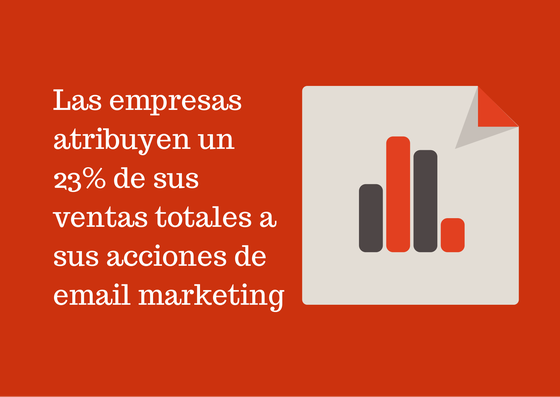 Ventas email marketing