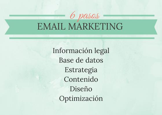 6 pasos para iniciarte en el email Mk