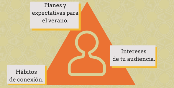 Estrategia de email marketing en verano