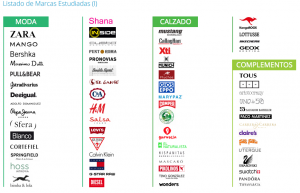 Marcas estudiadas en el primer estudio de retail digital español de la IAB
