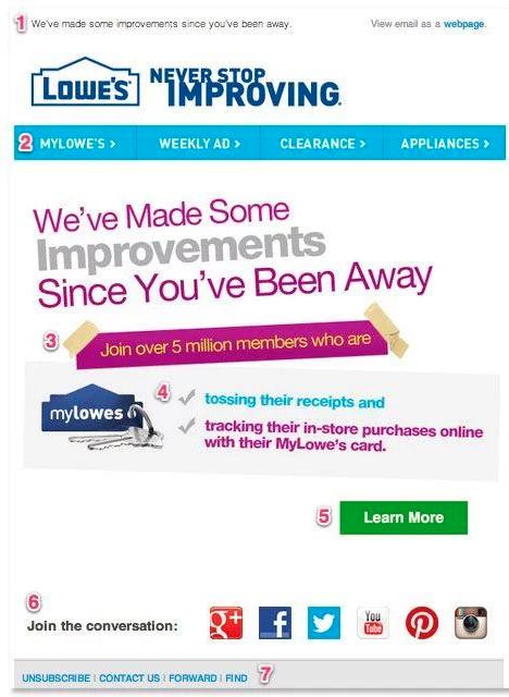 email-reactivacion-lowes