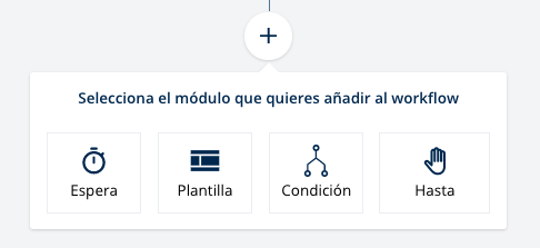 customer journey automatizacion 3
