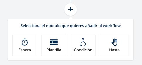 customer journey automatizacion 3