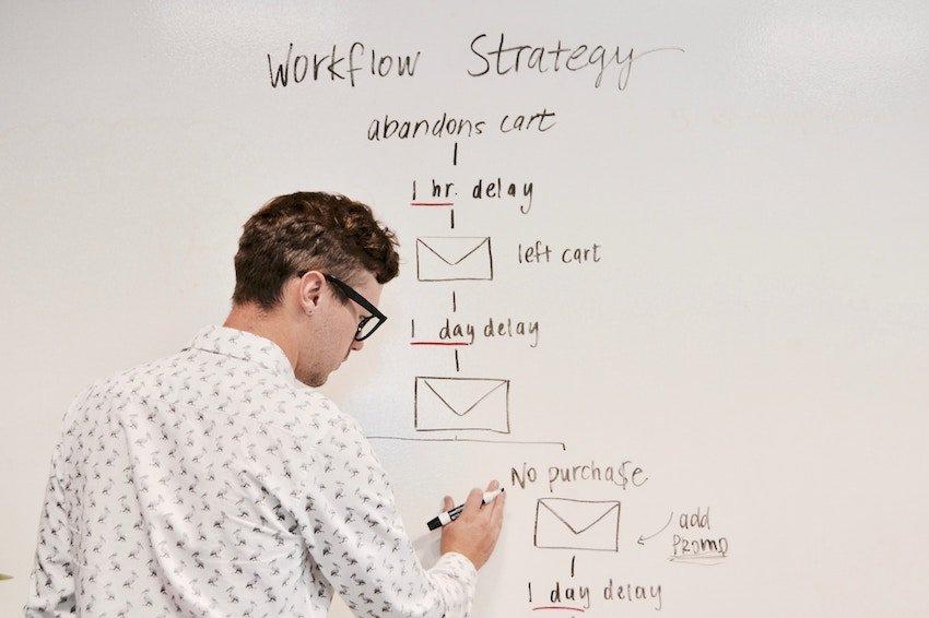 Qué es el workflow y cómo aplicarlo en inbound marketing