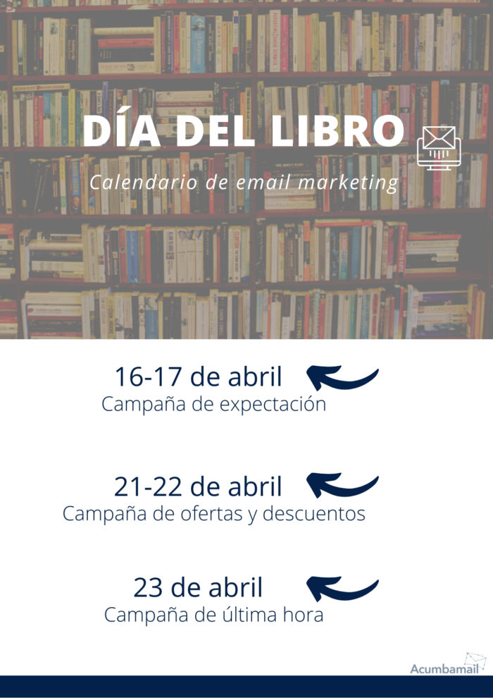 email marketing para el día del libro