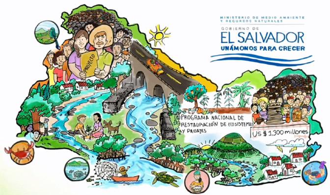 Iniciativa de Restauración en El Salvador