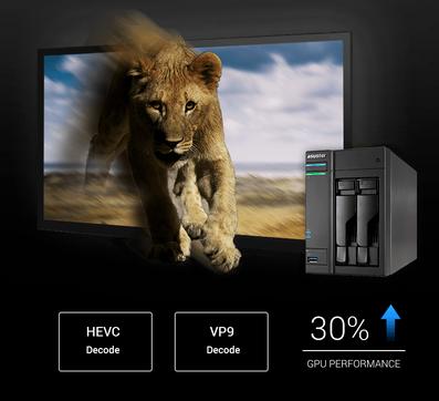 Hasta 30% en prestaciones GPU