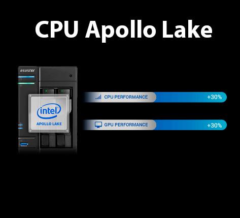 Procesador Apollo Lake con GPU integrada